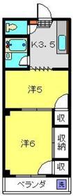 武蔵小杉駅 徒歩9分3階Fの間取り画像