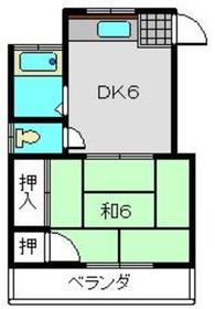 メゾーンド日吉2階Fの間取り画像