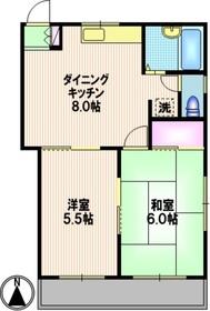 上野毛カーサビアンカ2階Fの間取り画像