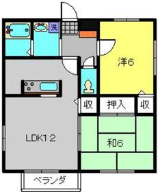 新羽駅 徒歩29分2階Fの間取り画像