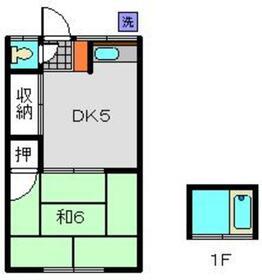 大津アパート2階Fの間取り画像
