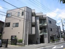 武蔵中原駅 徒歩16分の外観画像