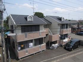 矢野口駅 徒歩19分の外観画像
