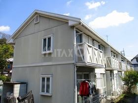 ミーツハウスユニ(Mietshaus Juni)