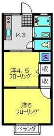 武蔵小杉駅 徒歩13分2階Fの間取り画像