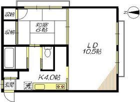 ハイツオカダⅠ2階Fの間取り画像