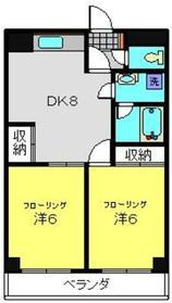 川崎駅 徒歩18分2階Fの間取り画像