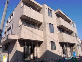 矢野口駅 徒歩21分の外観画像