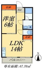 インペリアル・ディユ3階Fの間取り画像