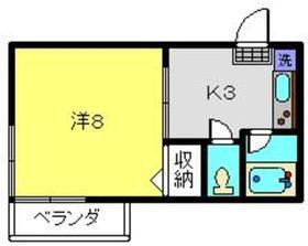元住吉駅 徒歩23分2階Fの間取り画像