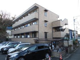 和田町駅 徒歩17分の外観画像