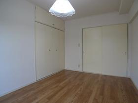 フォーラム雪谷 306号室