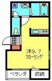 日吉本町駅 徒歩17分1階Fの間取り画像