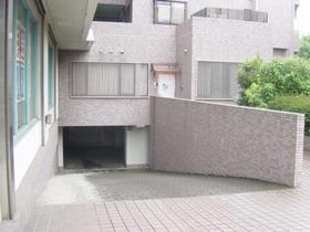 新羽駅 徒歩3分駐車場