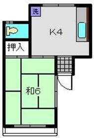 栗田荘1階Fの間取り画像