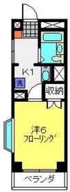 コスモ佐野第22階Fの間取り画像