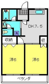 妙蓮寺駅 徒歩28分2階Fの間取り画像