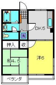 ハイツアドバンスⅡ2階Fの間取り画像