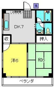 カーサシマダ1階Fの間取り画像