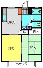 レスタチオン弐番館2階Fの間取り画像