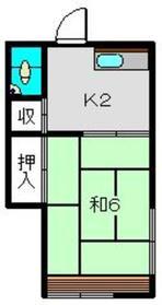 金子アパート2階Fの間取り画像