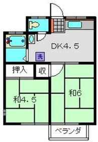 矢向駅 徒歩8分2階Fの間取り画像