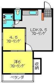 武蔵小杉駅 徒歩19分3階Fの間取り画像