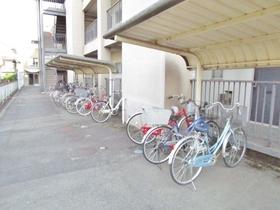 サニーコート府中中河原駐車場