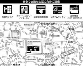 コンフォリア駒場案内図