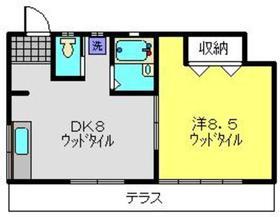 武蔵中原駅 徒歩22分1階Fの間取り画像