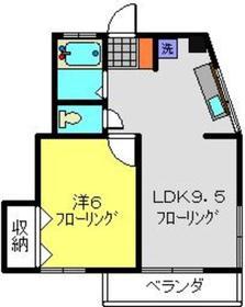 高田駅 徒歩9分1階Fの間取り画像
