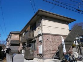 高松駅 徒歩8分の外観画像