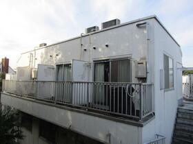 読売ランド前駅 徒歩9分の外観画像