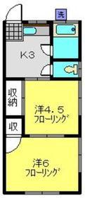 高田駅 徒歩22分1階Fの間取り画像