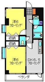 新丸子駅 徒歩14分2階Fの間取り画像