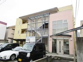 インペリアル寿町マンションの外観画像