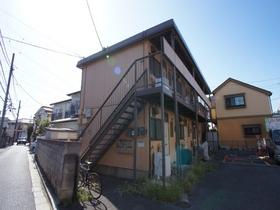 京王線「八幡山駅」より徒歩8分の好立地です
