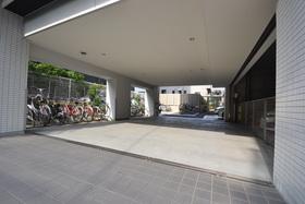 菊川駅 徒歩5分駐車場