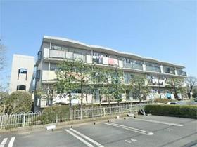 グリーンコーポ金田ユングの外観画像