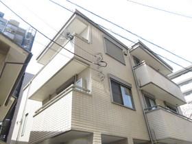 中村橋駅 徒歩3分の外観画像