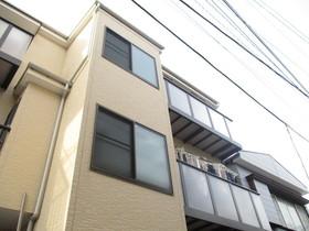 川崎駅 徒歩13分