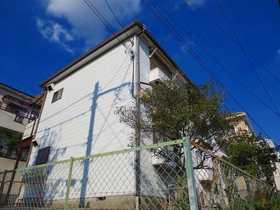 高田駅 徒歩20分の外観画像