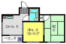 ハイツ西口田中ビル3階Fの間取り画像