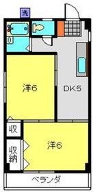 元住吉駅 徒歩2分2階Fの間取り画像