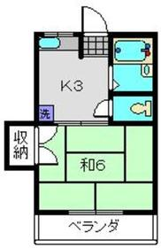 東神奈川駅 徒歩7分2階Fの間取り画像