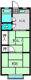 妙蓮寺駅 徒歩16分2階Fの間取り画像