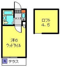 高田駅 徒歩7分1階Fの間取り画像
