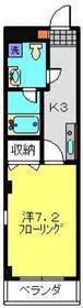 武蔵中原駅 徒歩21分1階Fの間取り画像