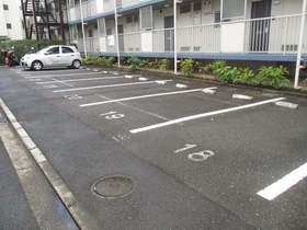 ニューライフときわ駐車場
