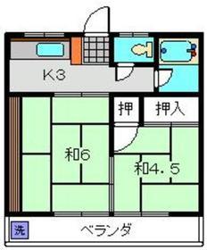 元住吉駅 徒歩22分2階Fの間取り画像